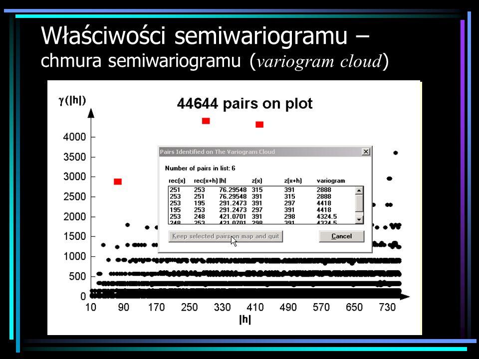 Właściwości semiwariogramu – chmura semiwariogramu (variogram cloud)