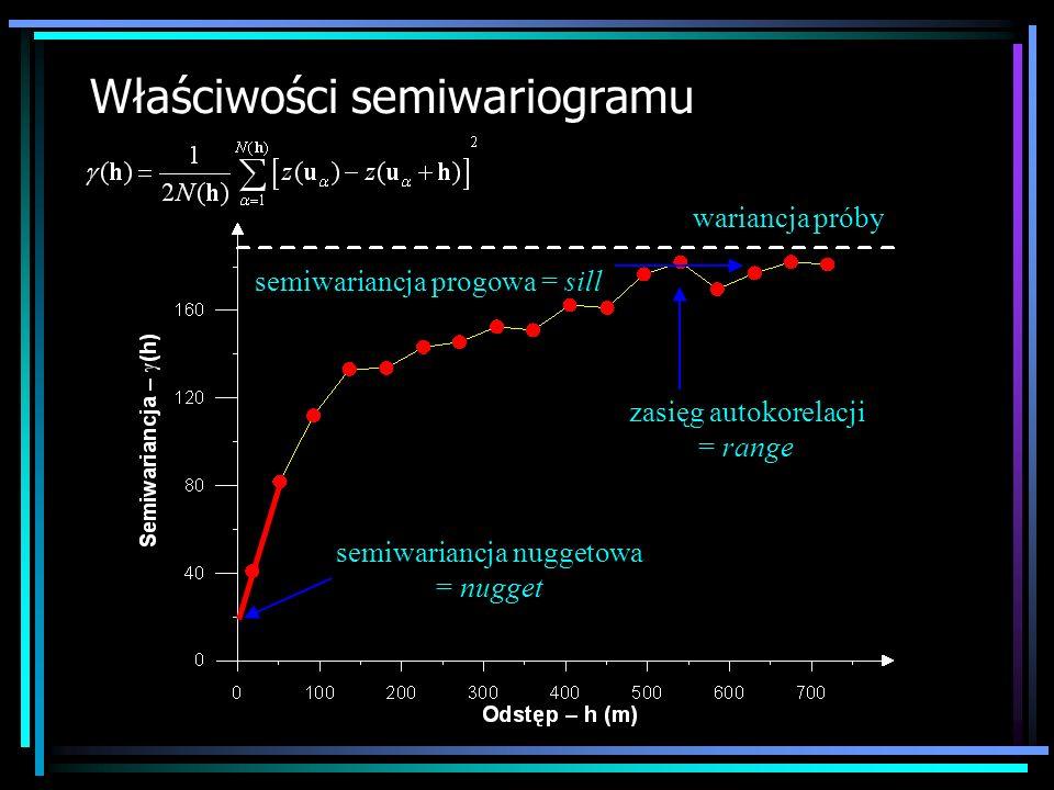 Właściwości semiwariogramu
