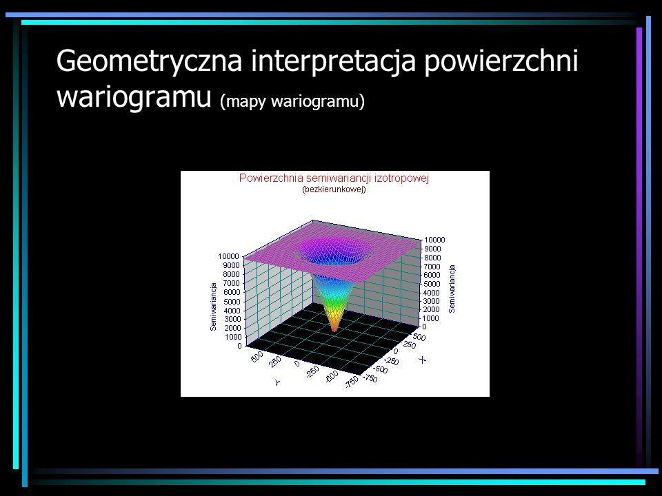 Geometryczna interpretacja powierzchni wariogramu (mapy wariogramu)