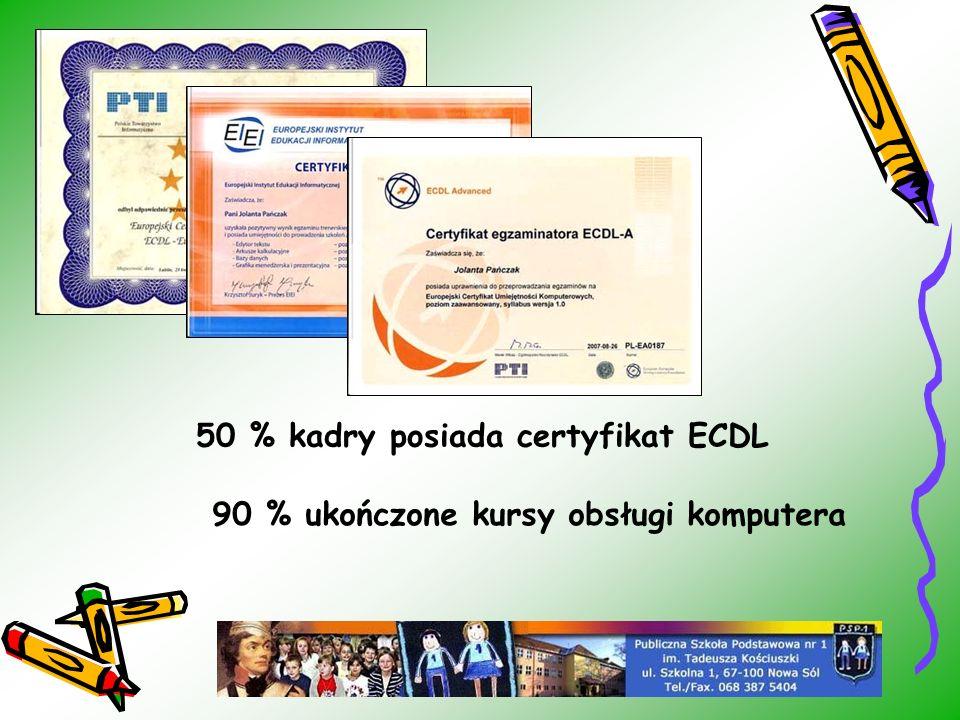 50 % kadry posiada certyfikat ECDL