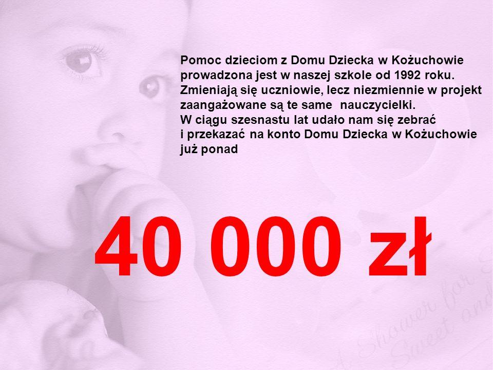 40 000 zł Pomoc dzieciom z Domu Dziecka w Kożuchowie