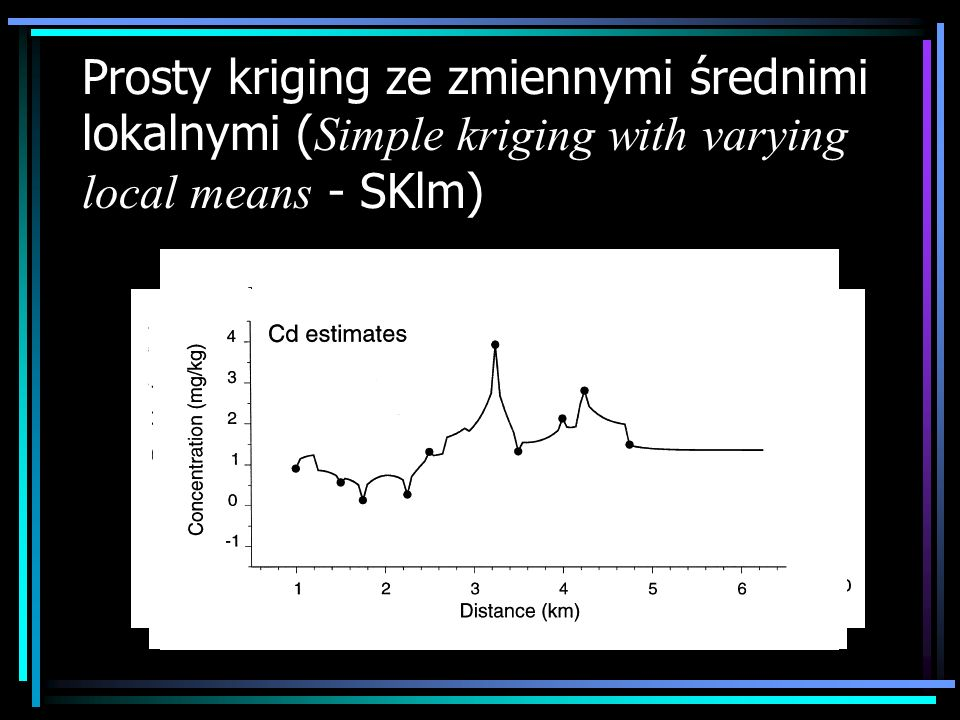 Prosty kriging ze zmiennymi średnimi lokalnymi (Simple kriging with varying local means - SKlm)