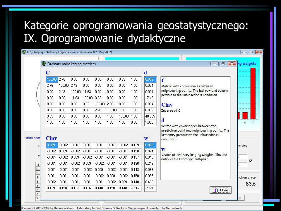 Kategorie oprogramowania geostatystycznego: IX