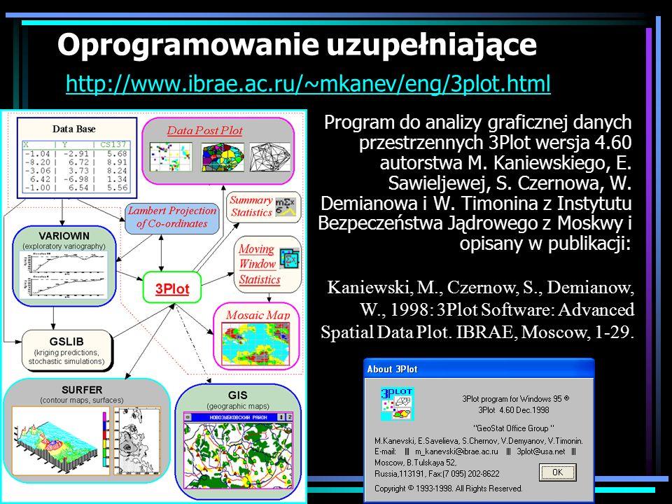 Oprogramowanie uzupełniające http://www. ibrae. ac