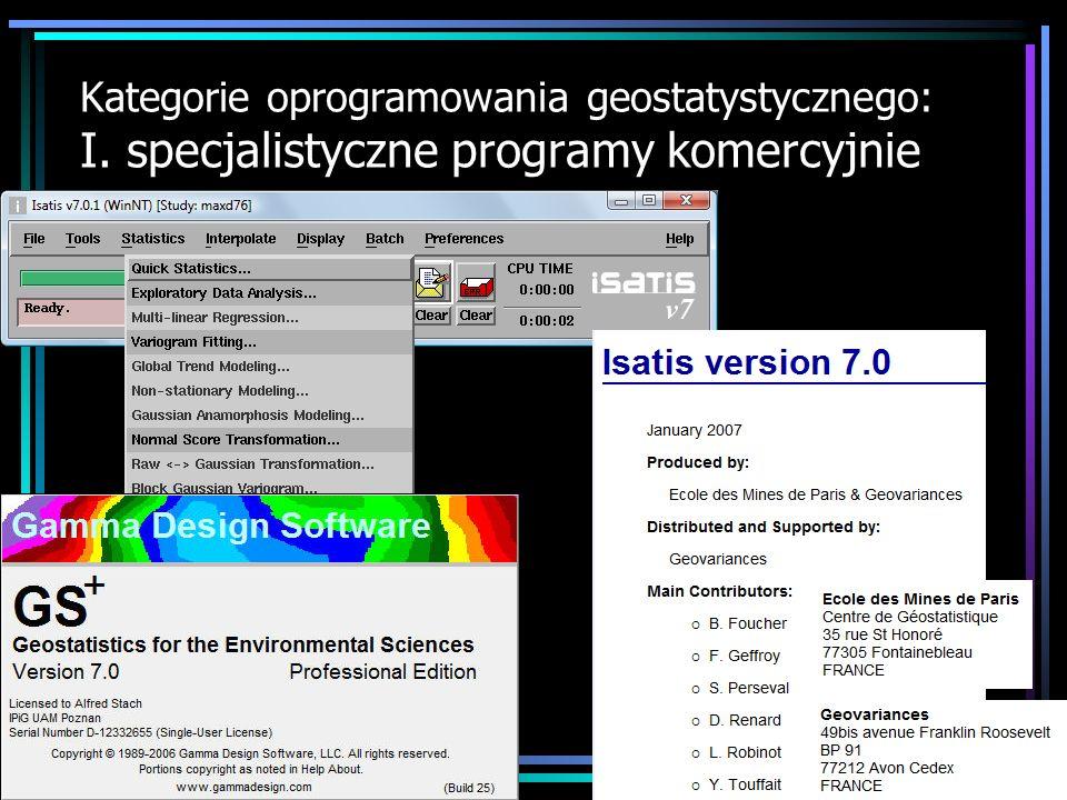 Kategorie oprogramowania geostatystycznego: I