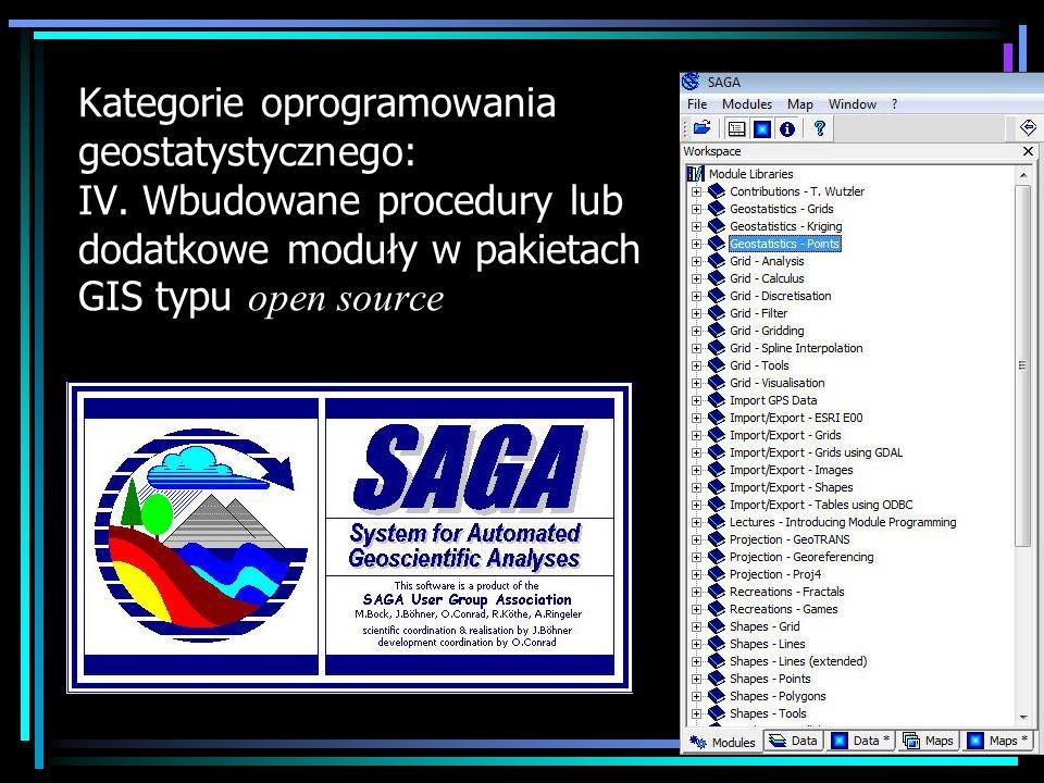 Kategorie oprogramowania geostatystycznego: IV