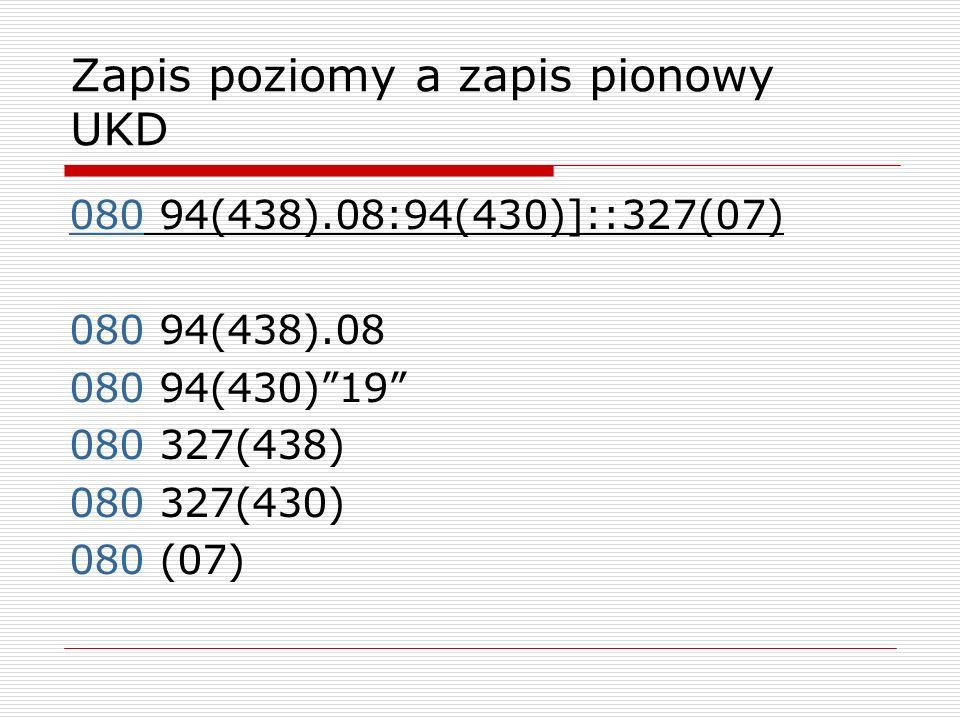 Zapis poziomy a zapis pionowy UKD