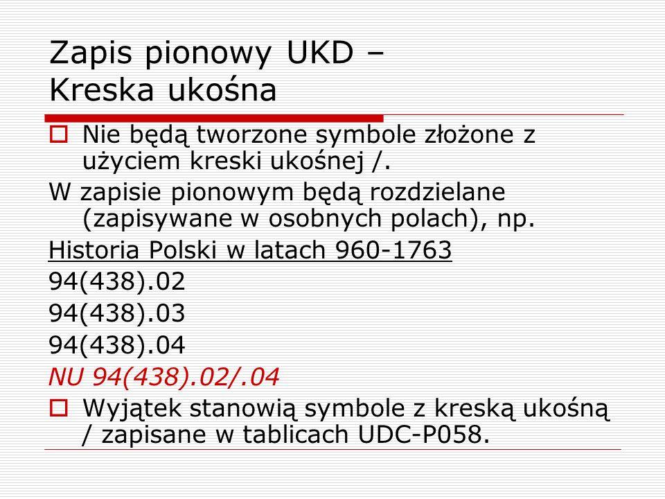 Zapis pionowy UKD – Kreska ukośna