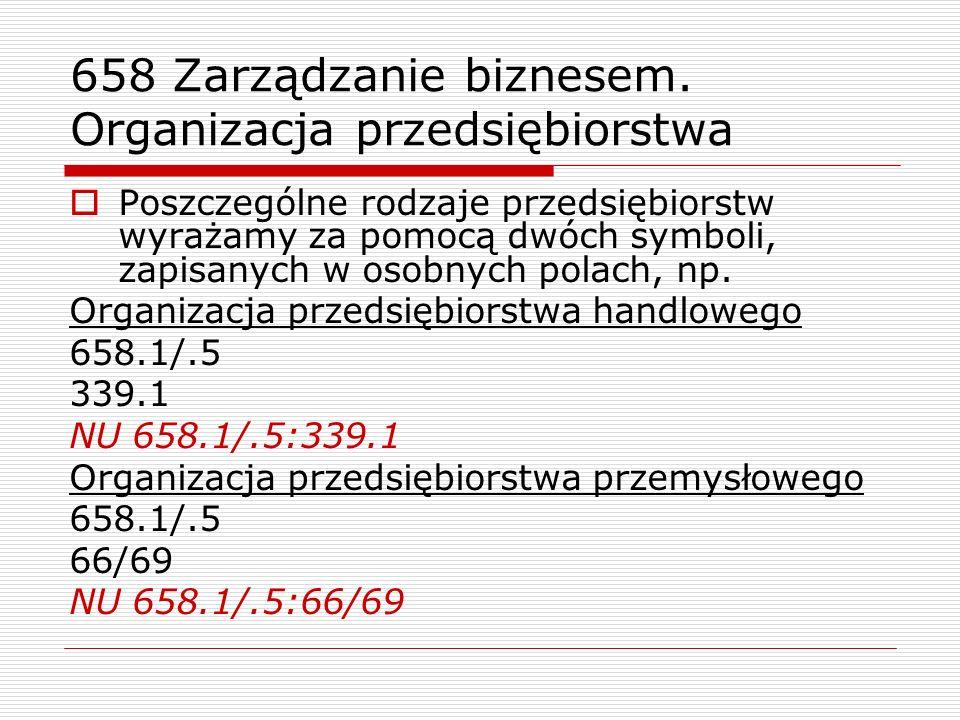 658 Zarządzanie biznesem. Organizacja przedsiębiorstwa