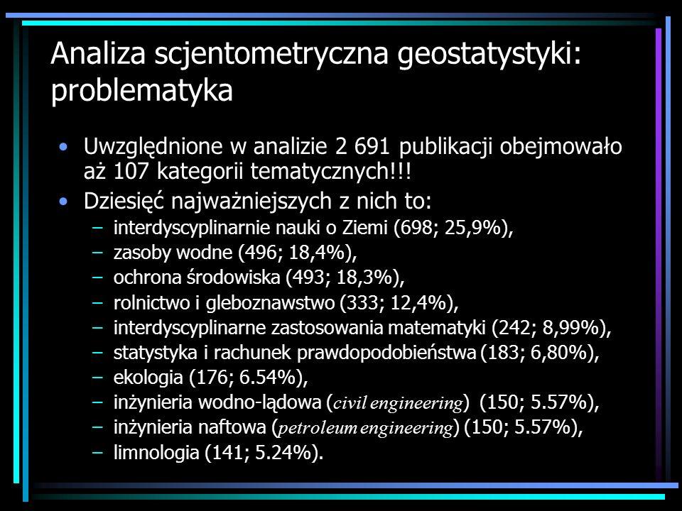 Analiza scjentometryczna geostatystyki: problematyka