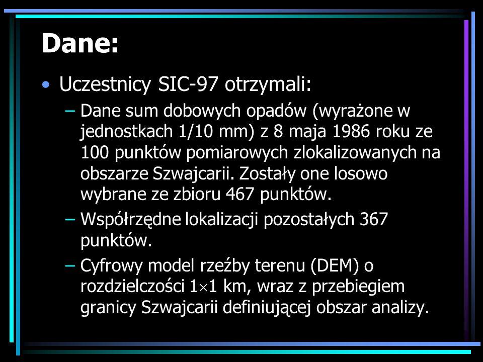 Dane: Uczestnicy SIC-97 otrzymali: