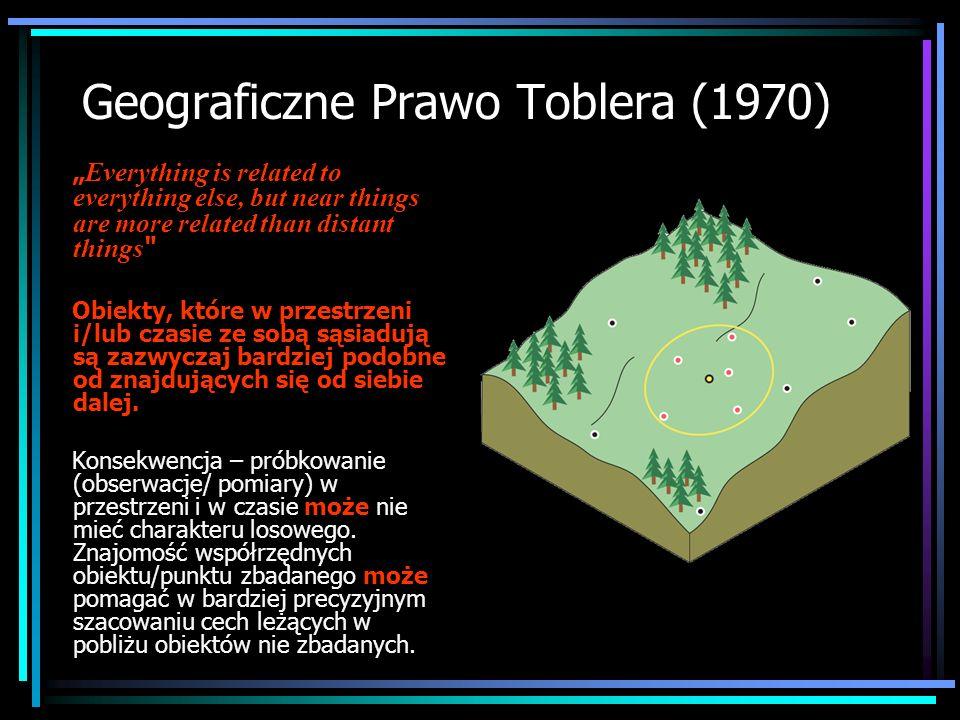 Geograficzne Prawo Toblera (1970)