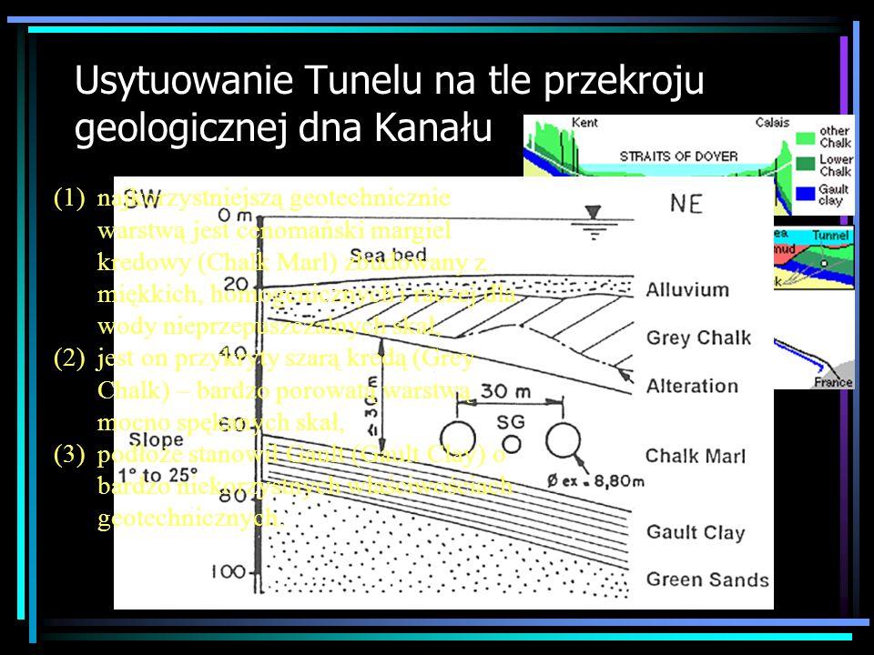 Usytuowanie Tunelu na tle przekroju geologicznej dna Kanału