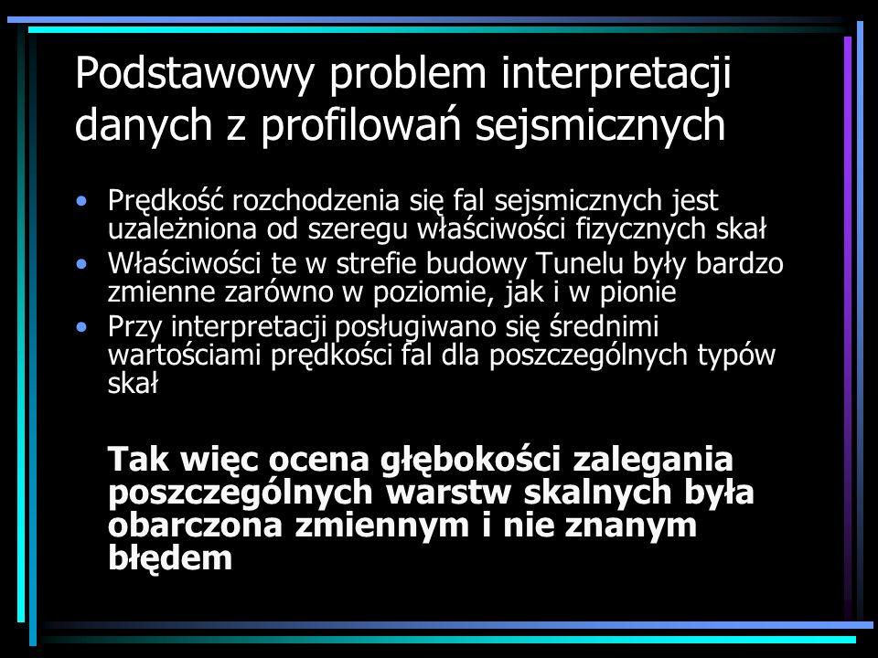 Podstawowy problem interpretacji danych z profilowań sejsmicznych