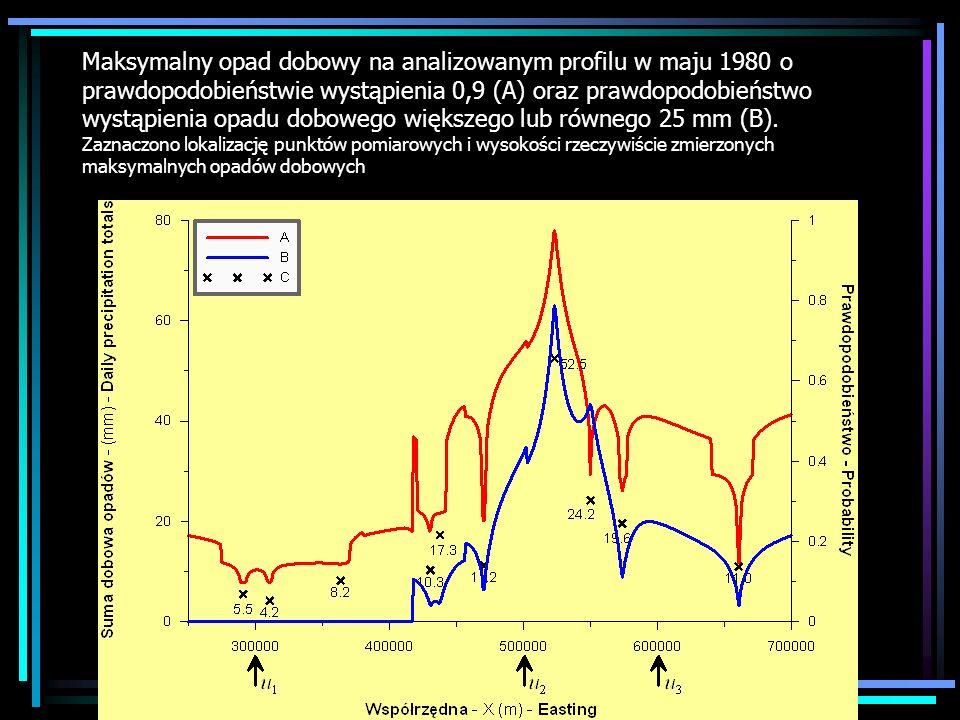 Maksymalny opad dobowy na analizowanym profilu w maju 1980 o prawdopodobieństwie wystąpienia 0,9 (A) oraz prawdopodobieństwo wystąpienia opadu dobowego większego lub równego 25 mm (B).