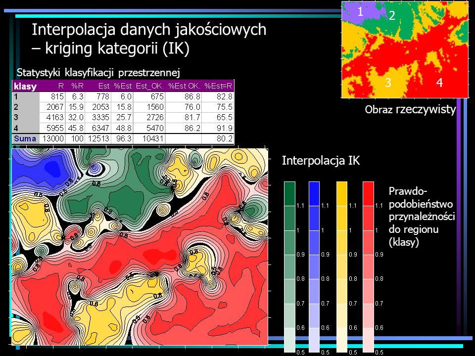Interpolacja danych jakościowych – kriging kategorii (IK)