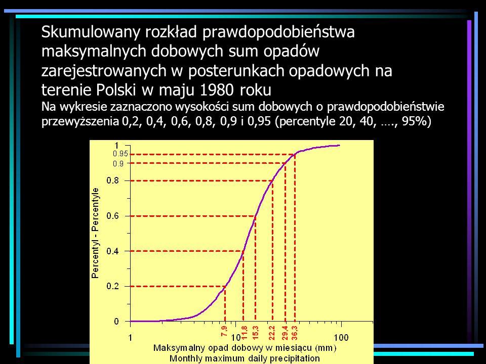 Skumulowany rozkład prawdopodobieństwa maksymalnych dobowych sum opadów zarejestrowanych w posterunkach opadowych na terenie Polski w maju 1980 roku Na wykresie zaznaczono wysokości sum dobowych o prawdopodobieństwie przewyższenia 0,2, 0,4, 0,6, 0,8, 0,9 i 0,95 (percentyle 20, 40, …., 95%)