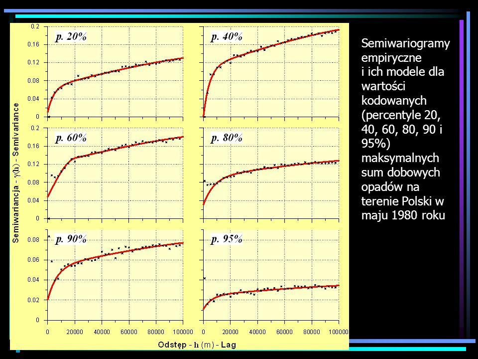 Semiwariogramy empiryczne i ich modele dla wartości kodowanych (percentyle 20, 40, 60, 80, 90 i 95%) maksymalnych sum dobowych opadów na terenie Polski w maju 1980 roku