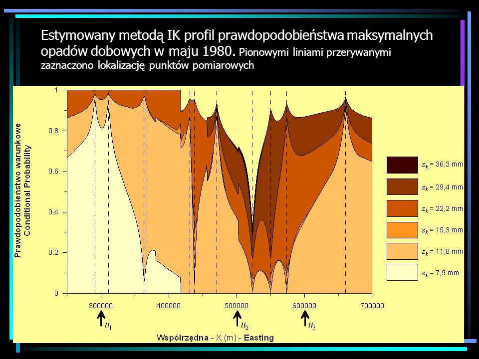 Estymowany metodą IK profil prawdopodobieństwa maksymalnych opadów dobowych w maju 1980.