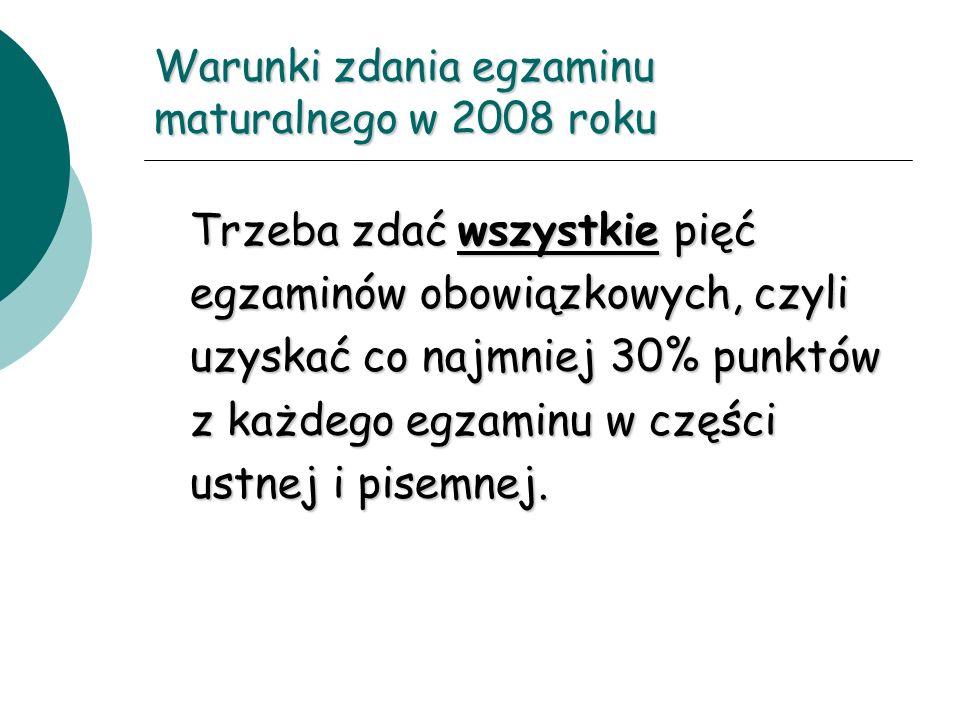 Warunki zdania egzaminu maturalnego w 2008 roku