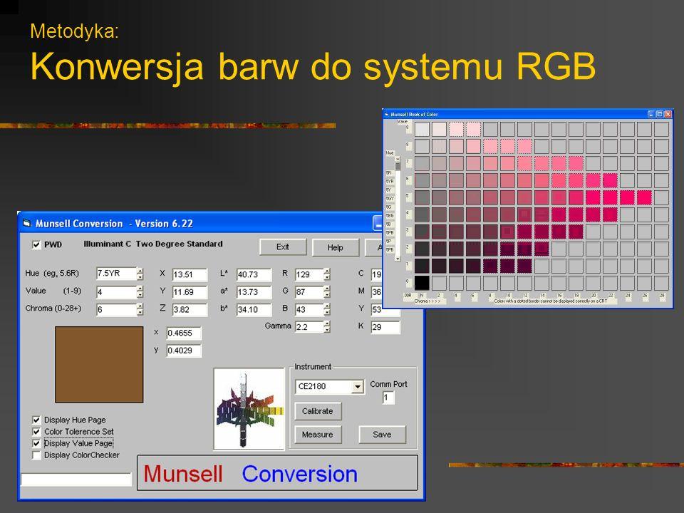 Metodyka: Konwersja barw do systemu RGB