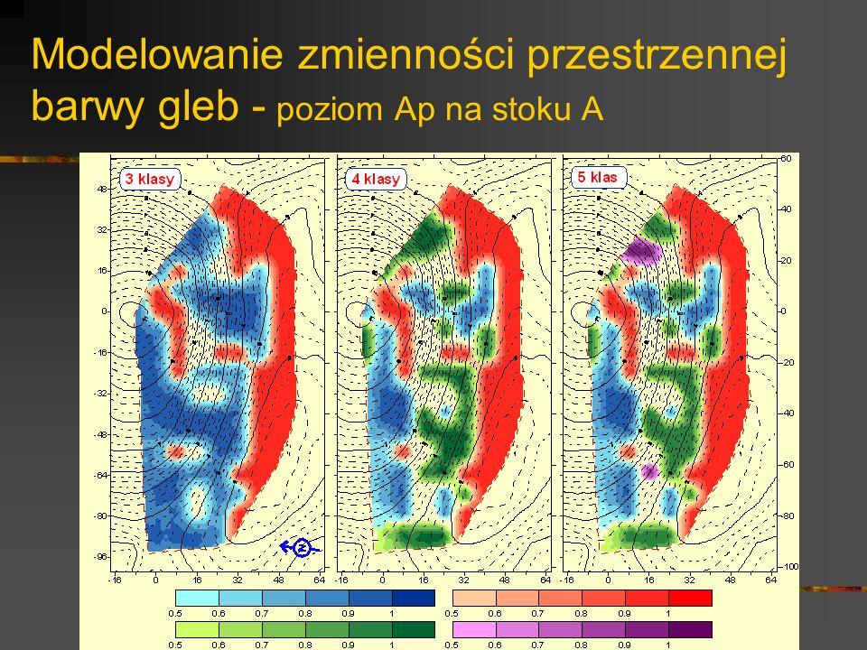 Modelowanie zmienności przestrzennej barwy gleb - poziom Ap na stoku A