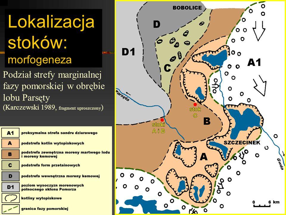 Lokalizacja stoków: morfogeneza