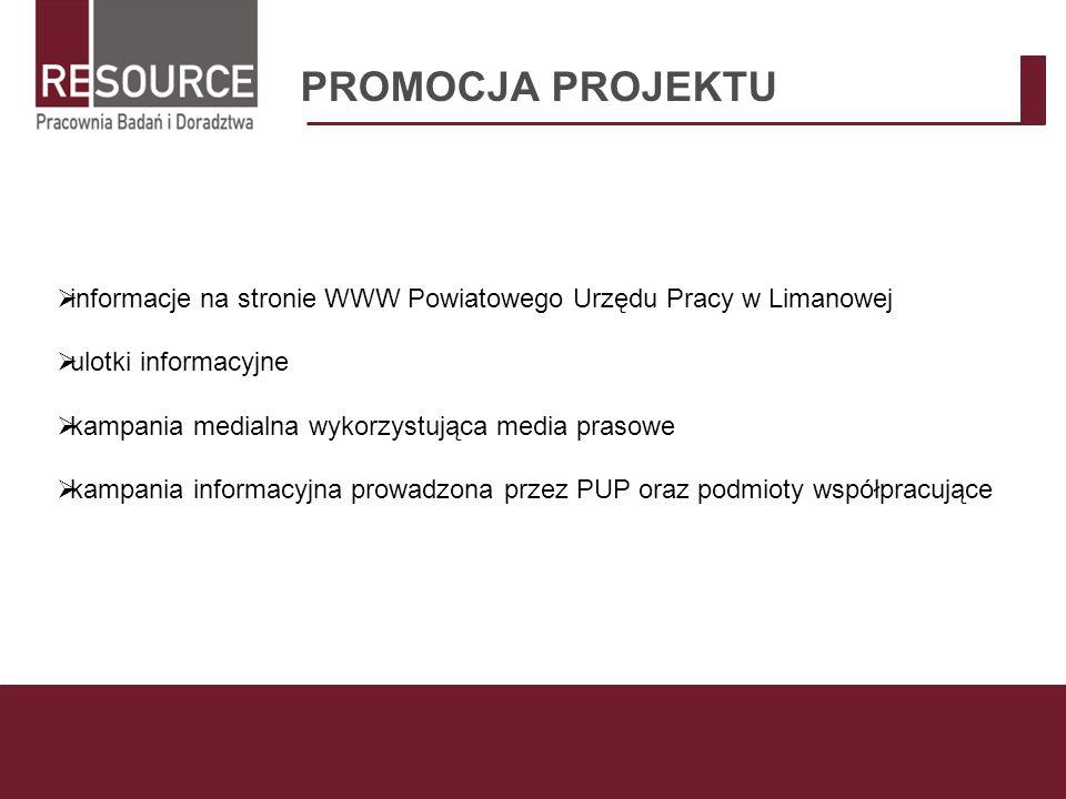 PROMOCJA PROJEKTU informacje na stronie WWW Powiatowego Urzędu Pracy w Limanowej. ulotki informacyjne.