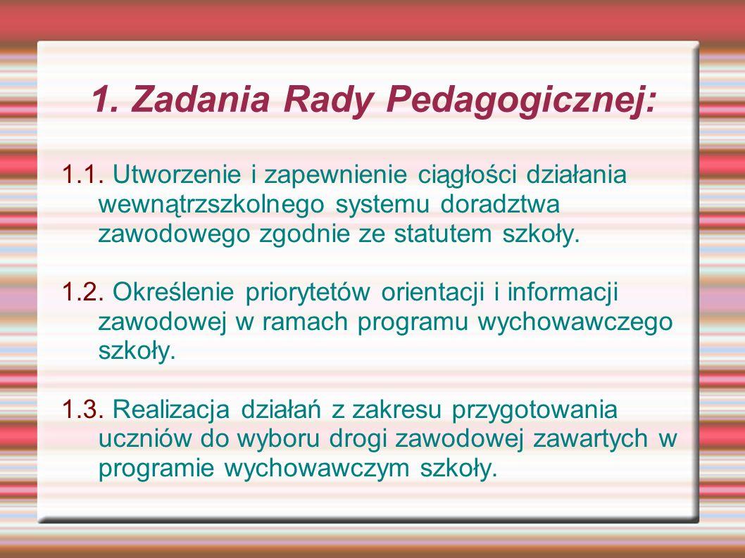 1. Zadania Rady Pedagogicznej: