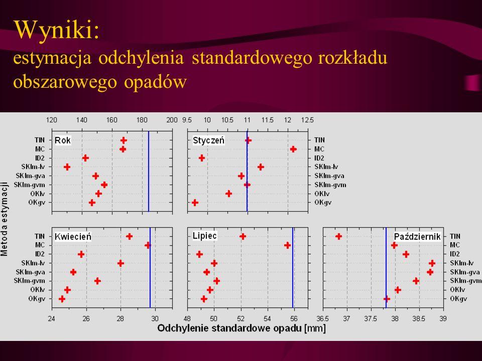 Wyniki: estymacja odchylenia standardowego rozkładu obszarowego opadów