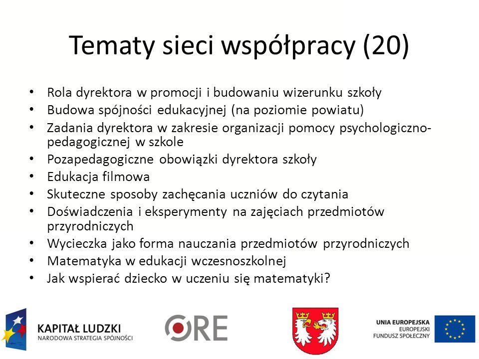 Tematy sieci współpracy (20)