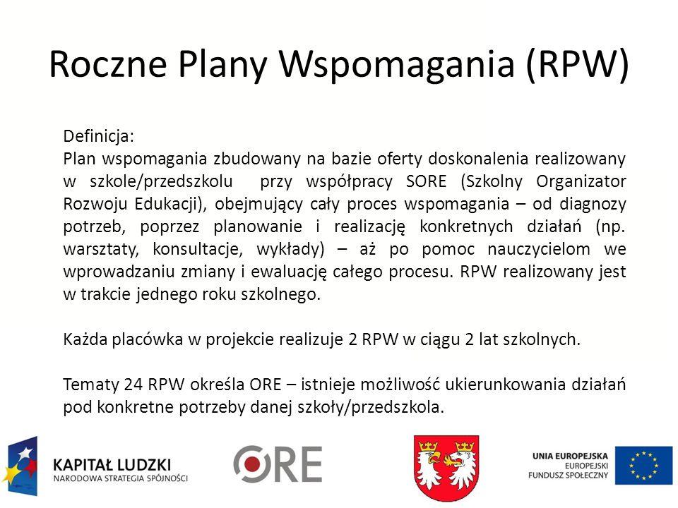 Roczne Plany Wspomagania (RPW)