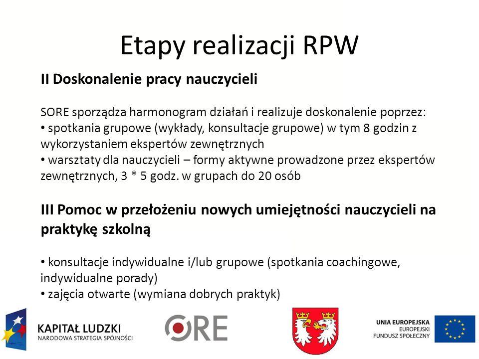 Etapy realizacji RPW II Doskonalenie pracy nauczycieli