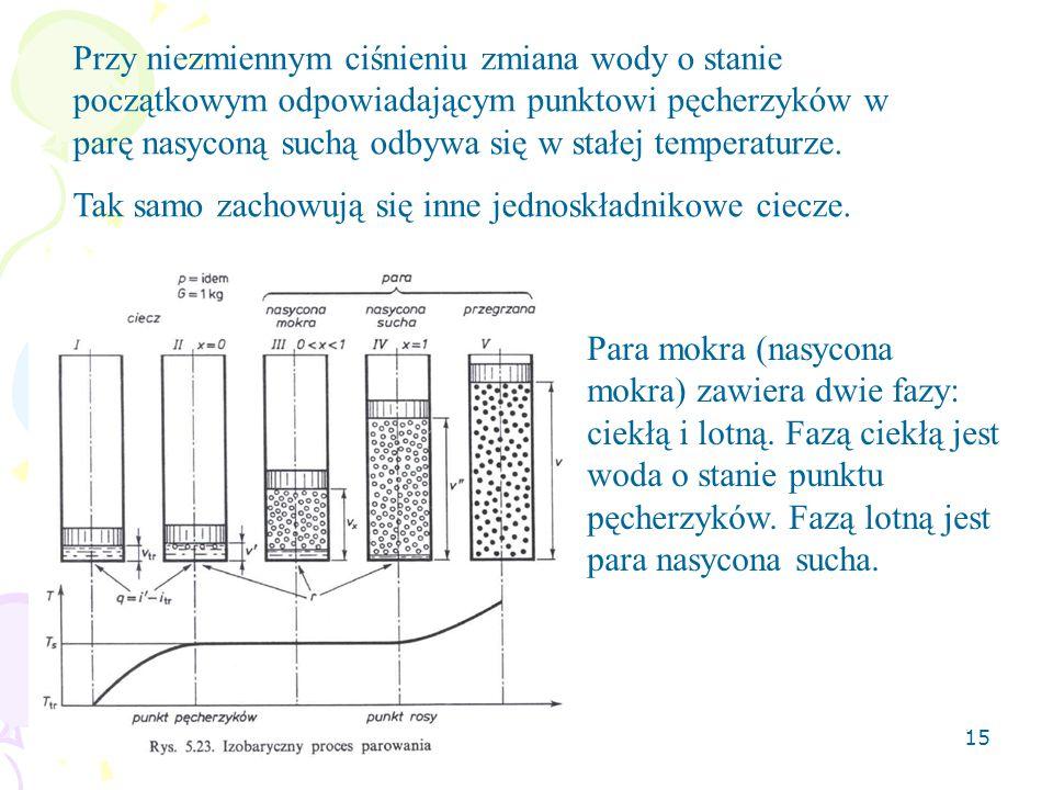 Przy niezmiennym ciśnieniu zmiana wody o stanie początkowym odpowiadającym punktowi pęcherzyków w parę nasyconą suchą odbywa się w stałej temperaturze.