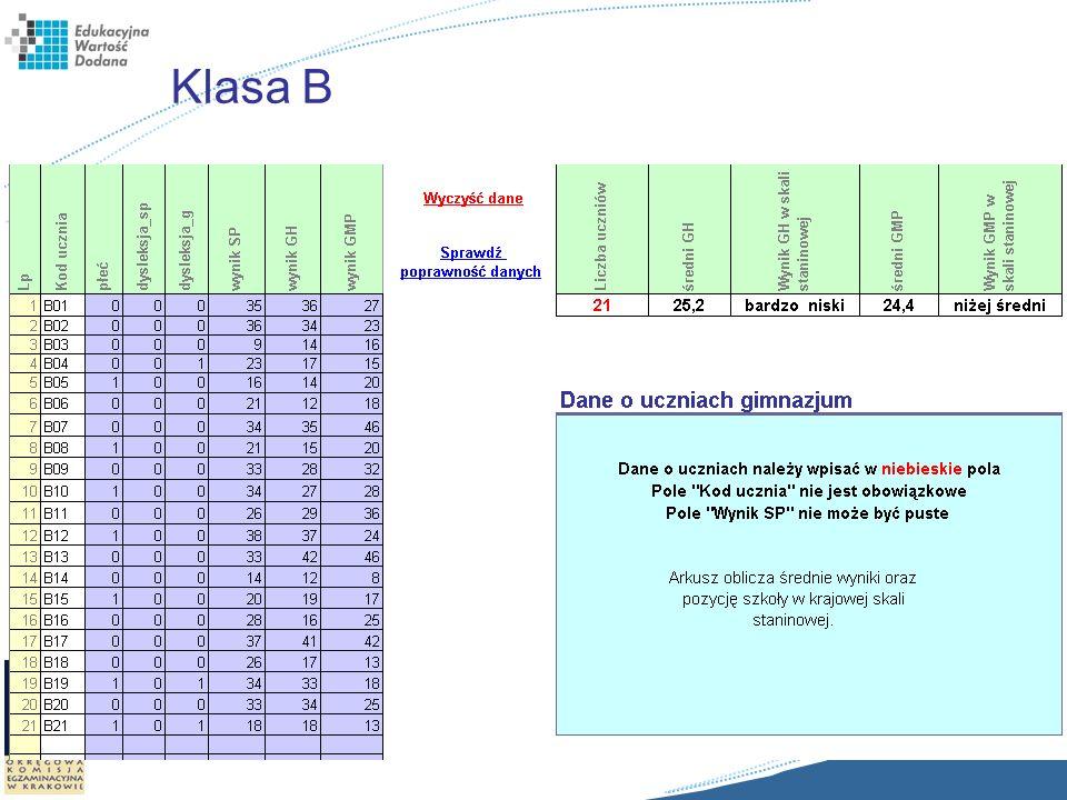 Klasa B