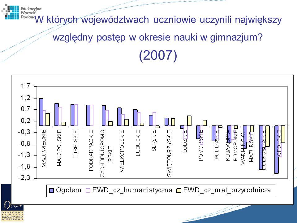 W których województwach uczniowie uczynili największy względny postęp w okresie nauki w gimnazjum (2007)