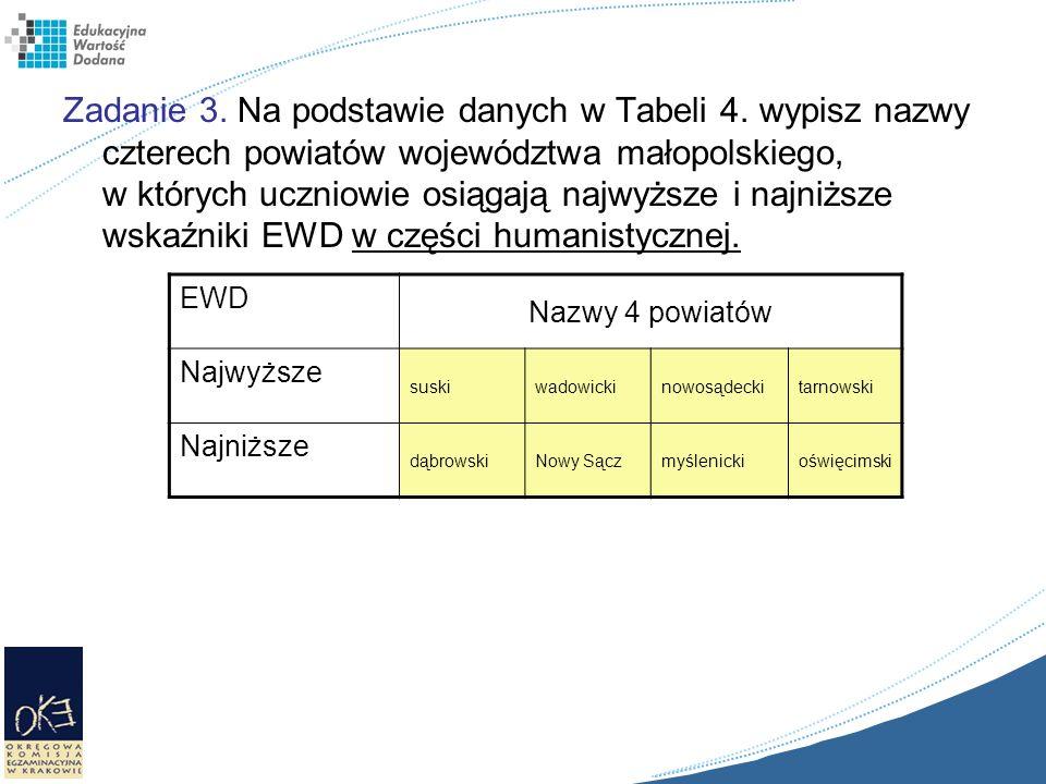 Zadanie 3. Na podstawie danych w Tabeli 4