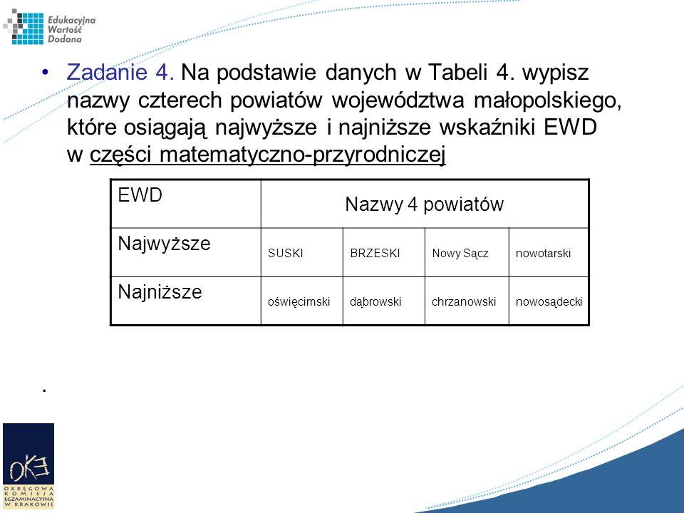 Zadanie 4. Na podstawie danych w Tabeli 4