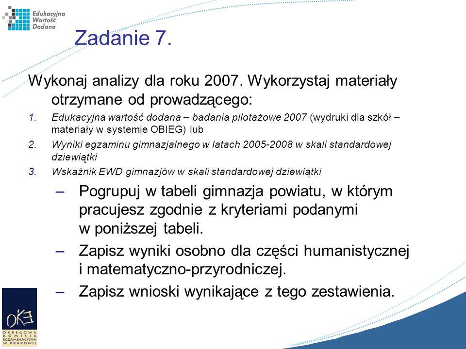 Zadanie 7. Wykonaj analizy dla roku 2007. Wykorzystaj materiały otrzymane od prowadzącego: