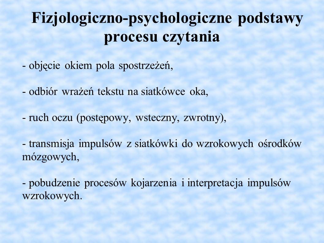 Fizjologiczno-psychologiczne podstawy procesu czytania