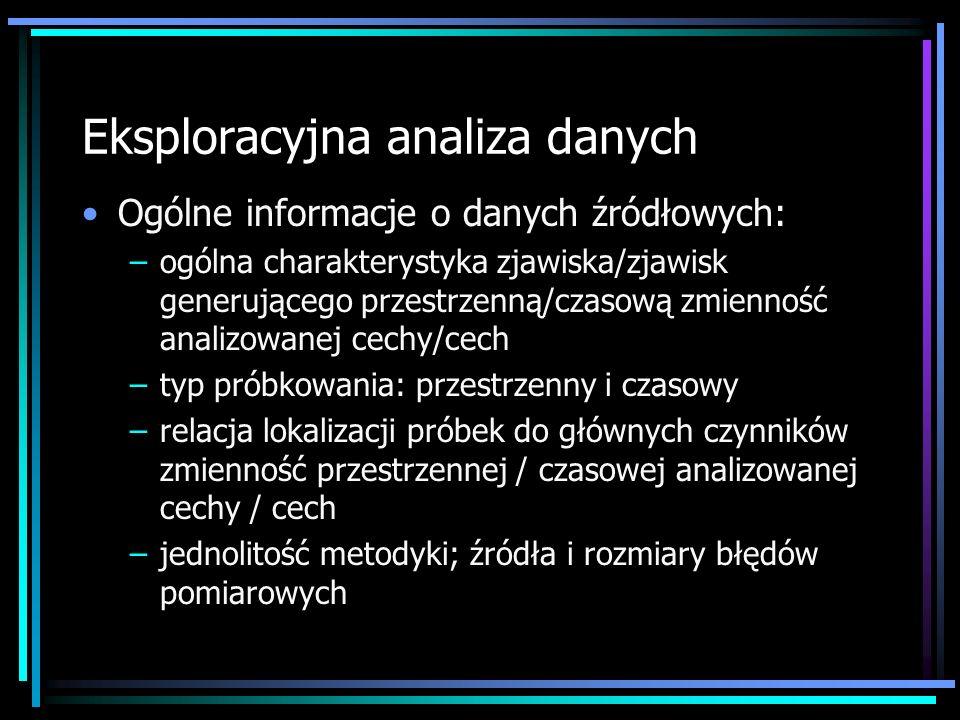Eksploracyjna analiza danych