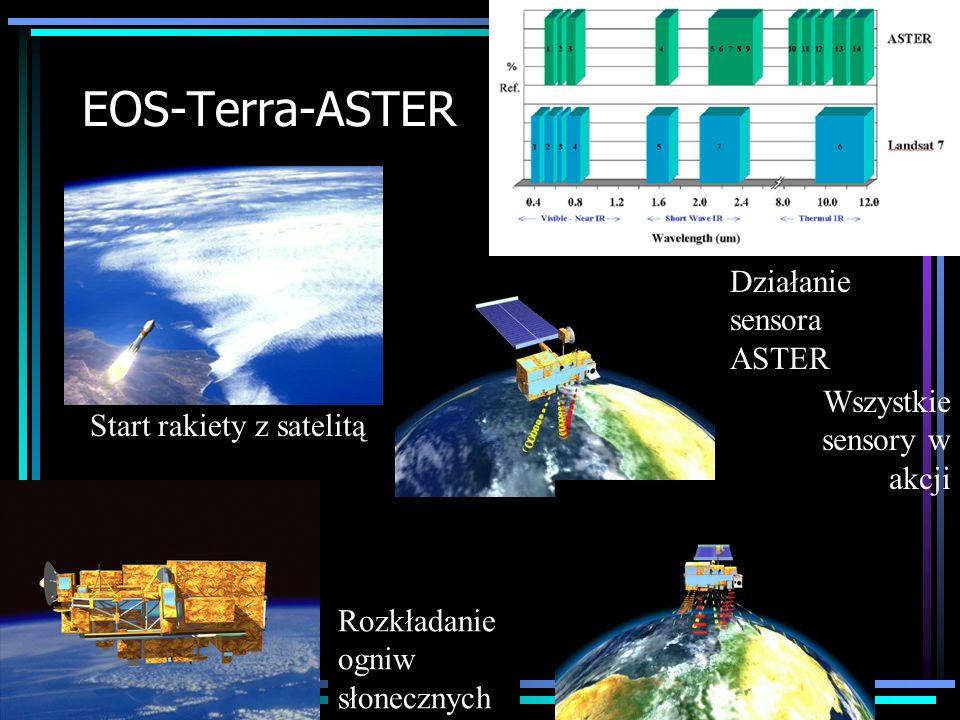 EOS-Terra-ASTER Działanie sensora ASTER Wszystkie sensory w akcji