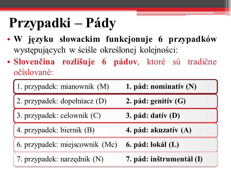Przypadki – Pády W języku słowackim funkcjonuje 6 przypadków występujących w ściśle określonej kolejności: