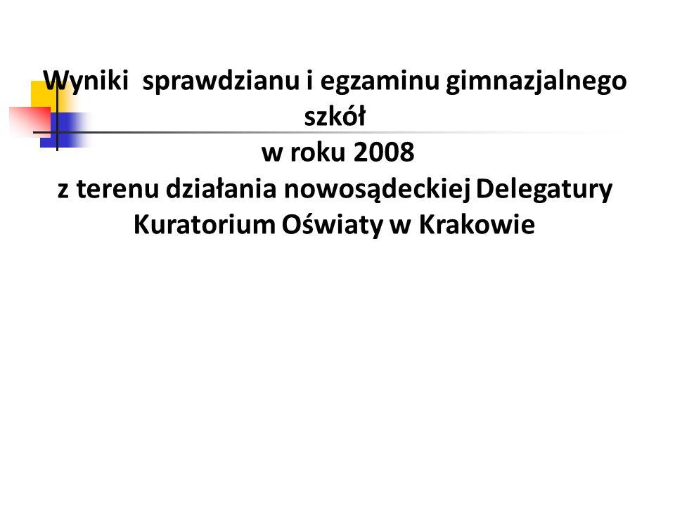 Wyniki sprawdzianu i egzaminu gimnazjalnego szkół w roku 2008