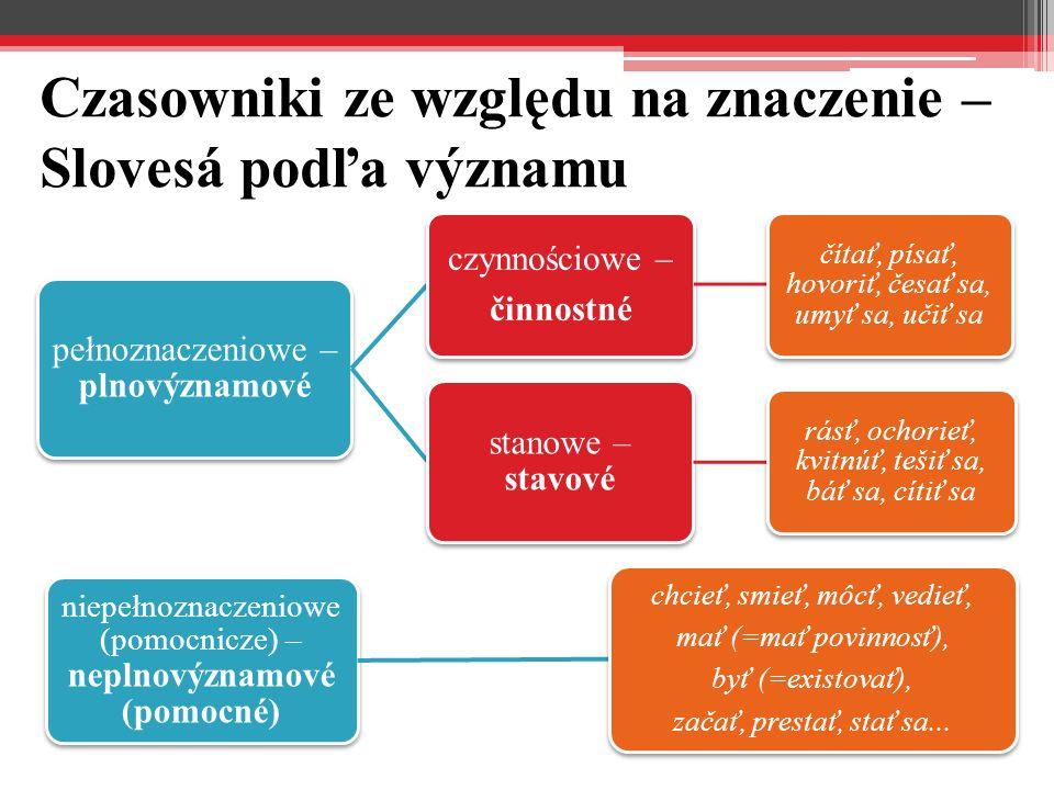 Czasowniki ze względu na znaczenie – Slovesá podľa významu