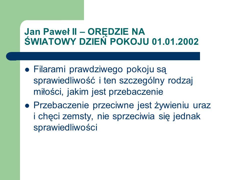 Jan Paweł II – ORĘDZIE NA ŚWIATOWY DZIEŃ POKOJU 01.01.2002