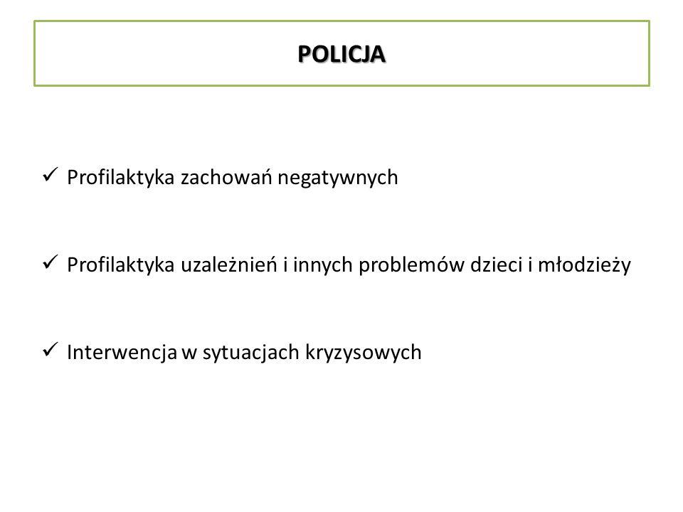 POLICJA Profilaktyka zachowań negatywnych
