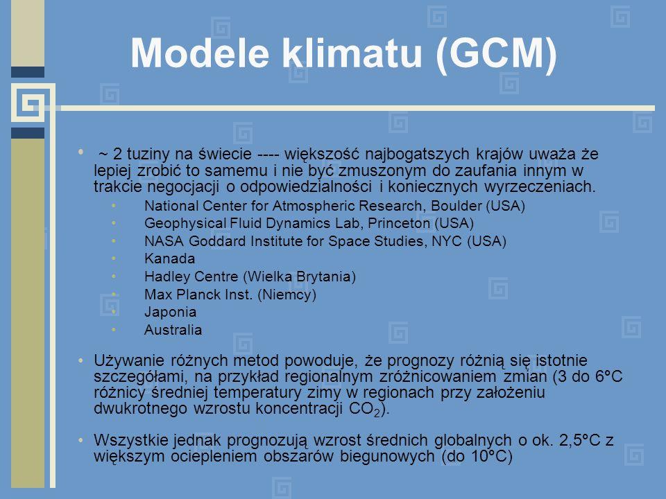 Modele klimatu (GCM)