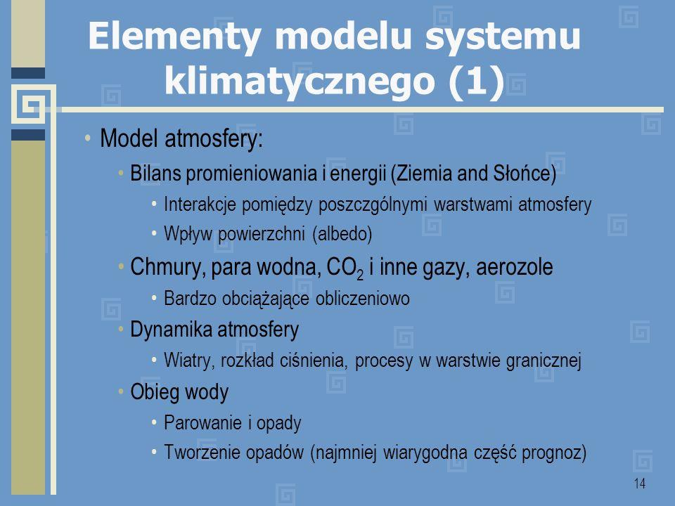 Elementy modelu systemu klimatycznego (1)