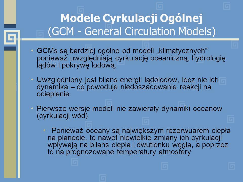 Modele Cyrkulacji Ogólnej (GCM - General Circulation Models)